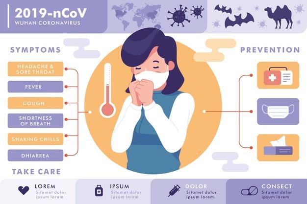 coronavirus protection and precautions